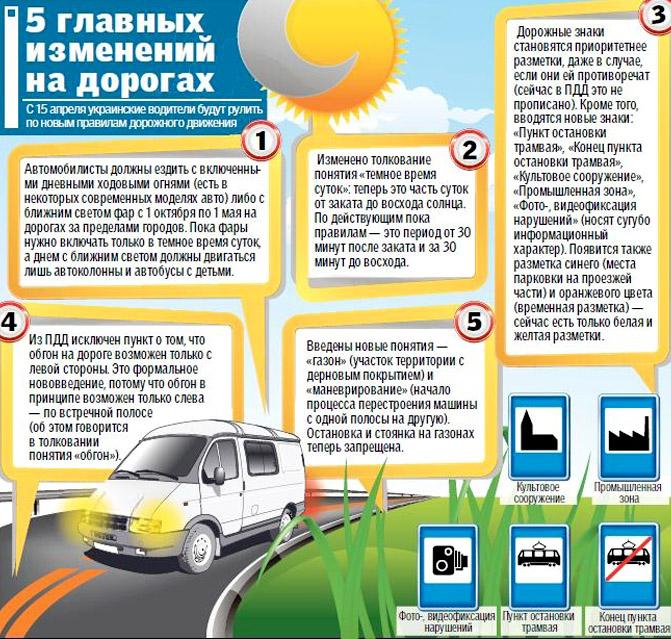 Новая редакция Правил дорожного движения Украины, принятая КМУ 11.02.2013 г., вступает в силу с 15 апреля 2013 года
