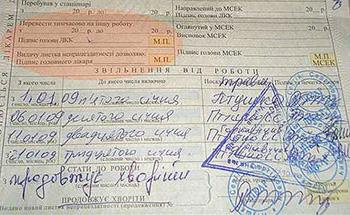 С 1 января изменены условия выплаты больничных в Украине